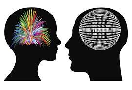 ادراک و اندیشه در روانشناسی